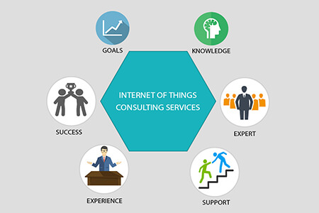 Internet of Things consultant support || Vasilev.link - IT Consulting Services