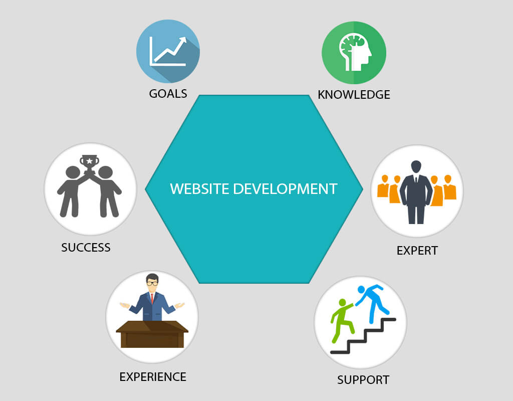 Website development @ www.Vasilev.link IT Consulting Services
